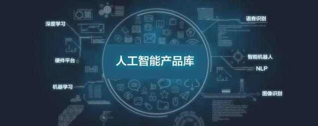 基于TensorFlow算法的物体识别API,将引发计算机视觉链式突破